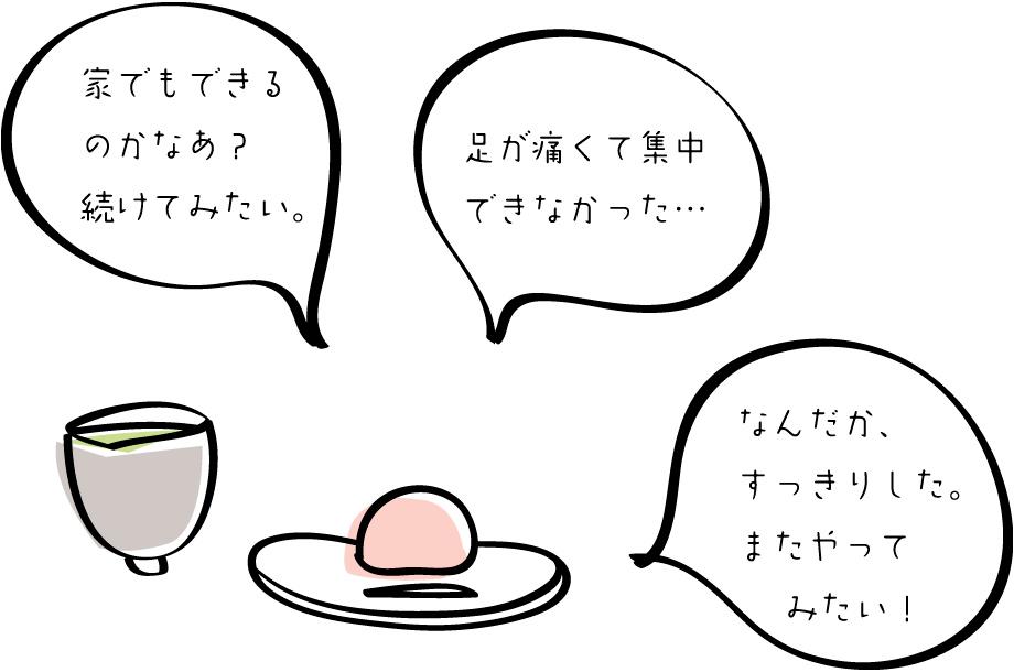 阿字観11